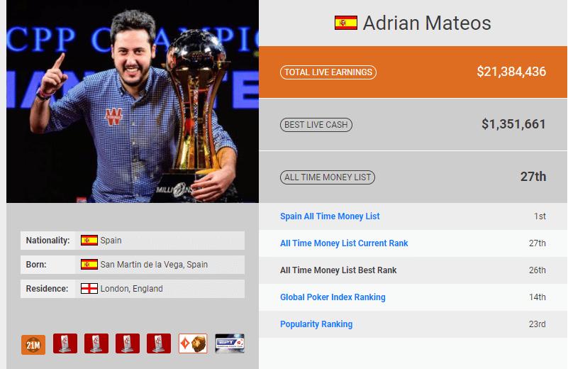 """Adrián """"Amadi_17"""" Mateos Díaz"""