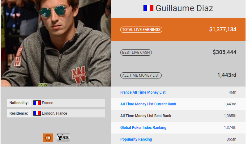"""Guillaume """"volatile38"""" Diaz"""