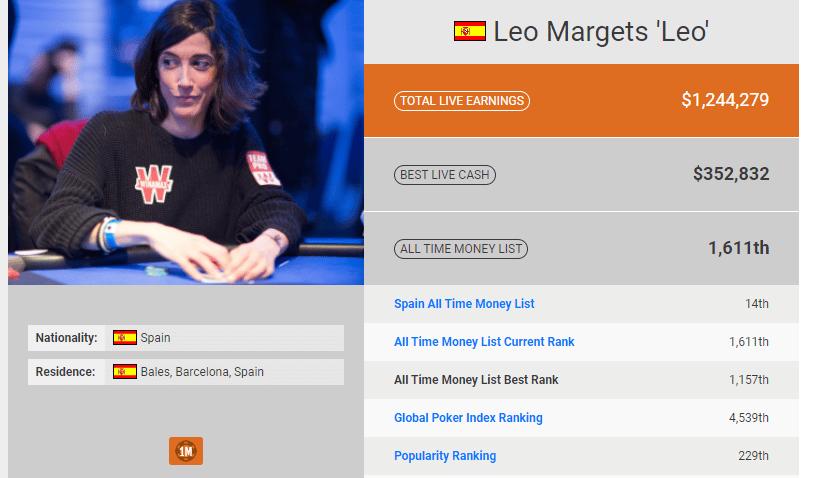 """Leo """"LeoMargets"""" Margets"""