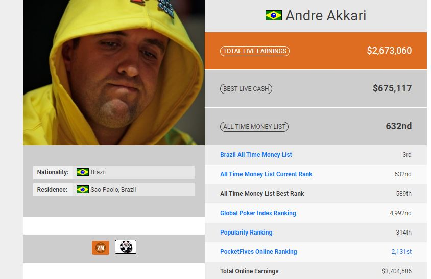 André Akkari
