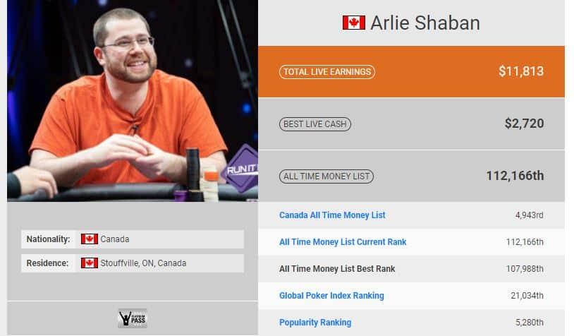 Arlie Shaban