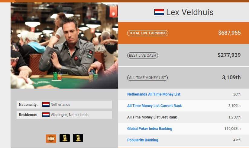 Lex Veldhuis
